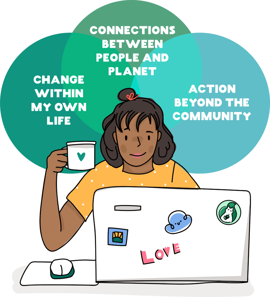 A young woman sitting at a laptop taking part in a climate leader programme. The text above her head reads: Change within my own life, Connections between people and planet, Action beyond the community.